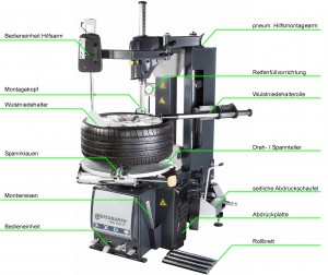 Bezeichungen der Teile einer Reifenmontiermaschine