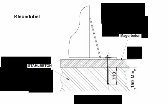 2 Säulen Hebebühne Verankerung mit Klebedübeln