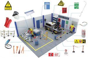 Hochvolt Kfz Schutzausrüstung in der Werkstatt